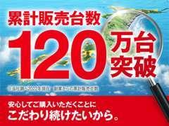 ★☆大決算SALE2/29まで☆★