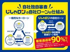 ★★ 大創業祭セール!!キャンペーン開催中!!★★