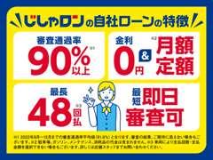 緑の「SANP HOUSE」の看板が目印!