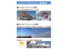 1F~2Fに、ぎっしりと展示車が並んでおります!幅広い車種からお客様のご希望車をご提案させて頂きます