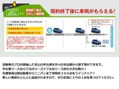車検クーポン付きリース♪♪定額の10,000円、20,000円(税別)72回でリリースしました。詳しくはスタッフまで!!